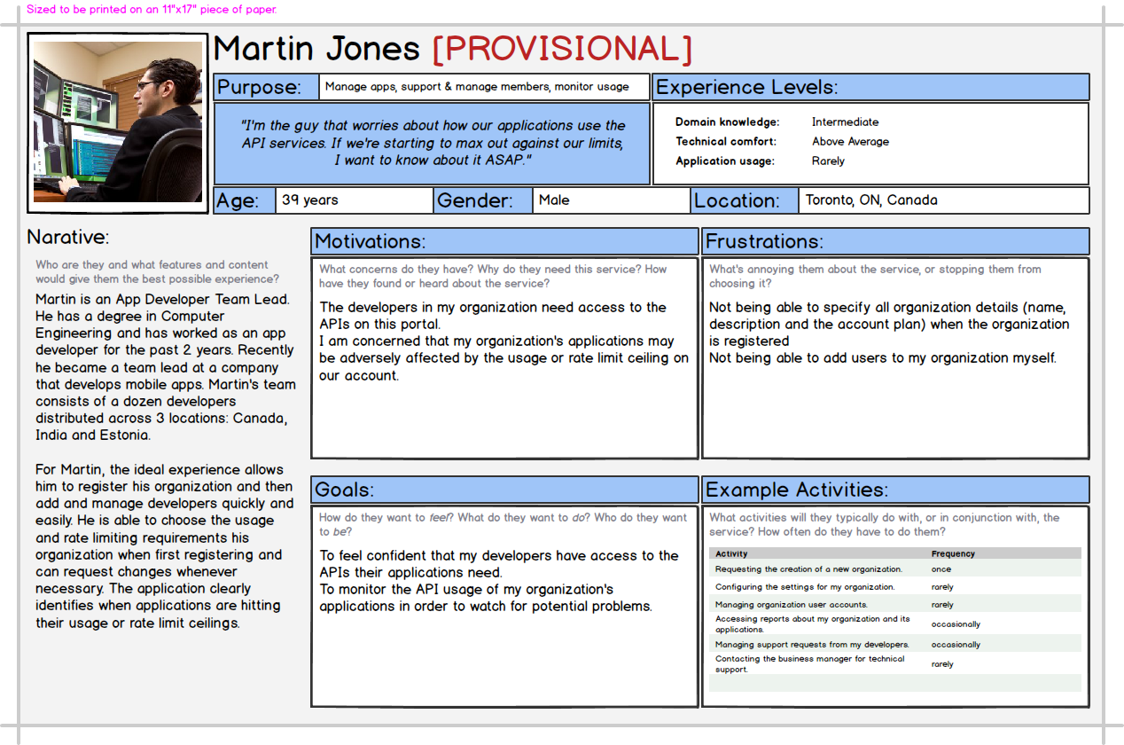 Martin Jones: Developer (Organization Admin)
