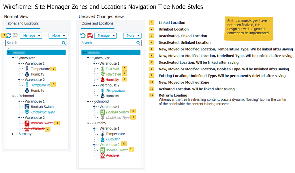Wireframe: Site Manager Zones and Locations Navigation Tree Node Styles